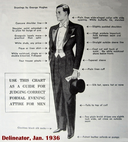 Correct Formal Dress for Men, from 1936 Delineator Magazine